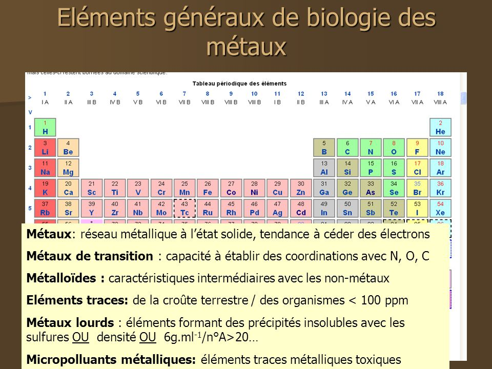 Eléments généraux de biologie des métaux Métaux: réseau métallique à létat solide, tendance à céder des électrons Métaux de transition : capacité à établir des coordinations avec N, O, C Métalloïdes : caractéristiques intermédiaires avec les non-métaux Eléments traces: de la croûte terrestre / des organismes < 100 ppm Métaux lourds : éléments formant des précipités insolubles avec les sulfures OU densité OU 6g.ml -1 /n°A>20… Micropolluants métalliques: éléments traces métalliques toxiques