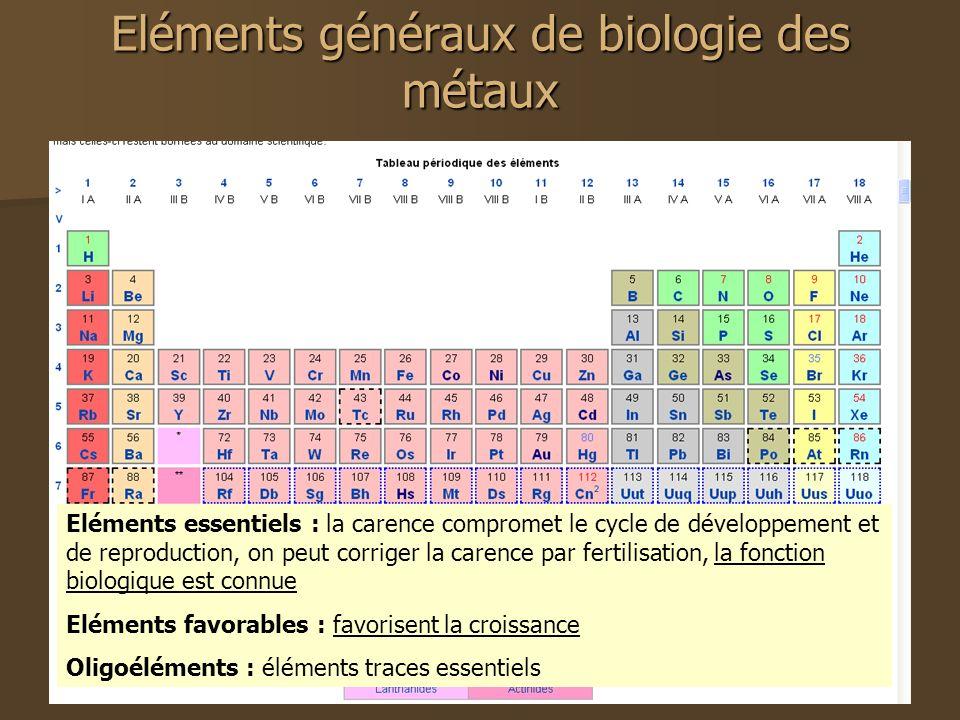 Eléments généraux de biologie des métaux Eléments essentiels : la carence compromet le cycle de développement et de reproduction, on peut corriger la
