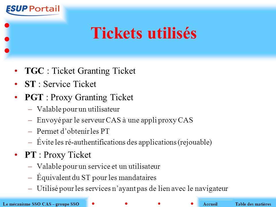 Tickets utilisés TGC : Ticket Granting Ticket ST : Service Ticket PGT : Proxy Granting Ticket –Valable pour un utilisateur –Envoyé par le serveur CAS
