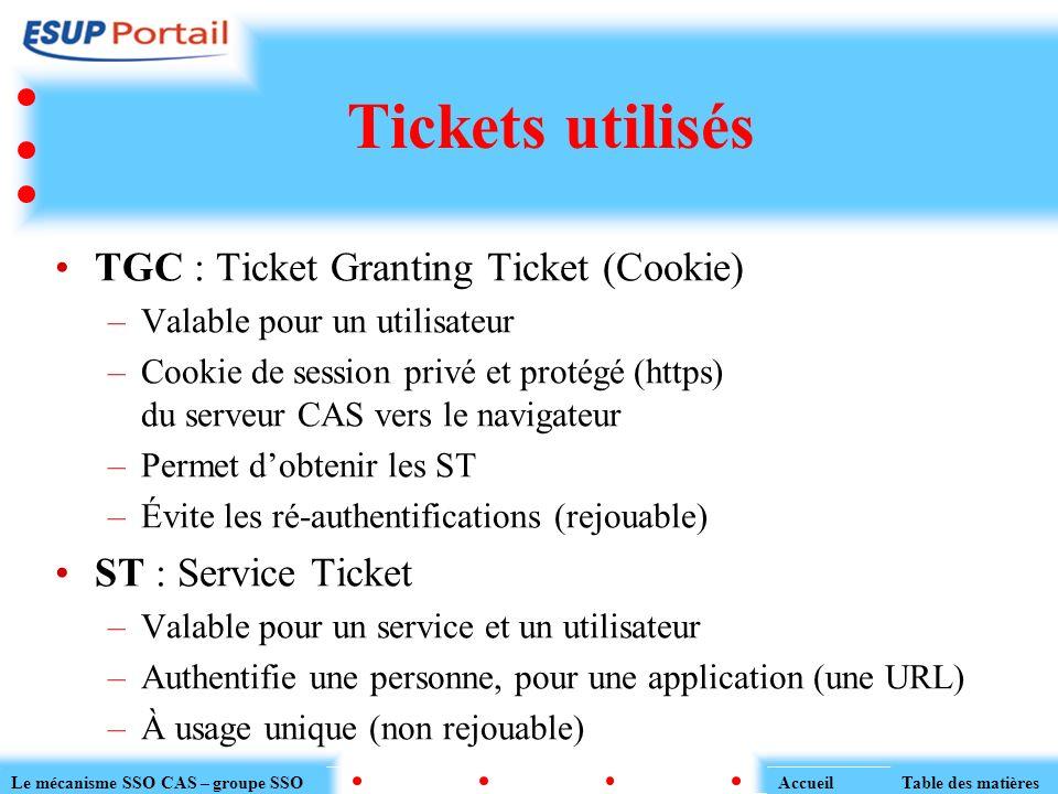 Tickets utilisés TGC : Ticket Granting Ticket (Cookie) –Valable pour un utilisateur –Cookie de session privé et protégé (https) du serveur CAS vers le