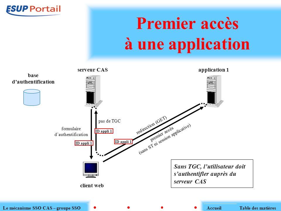 Premier accès à une application serveur CAS client web application 1 base dauthentification premier accès (sans ST ni session applicative) formulaire