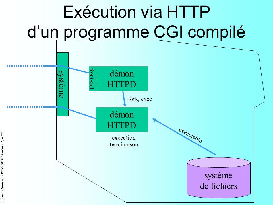 Journées pédagogiques de l'IFSIC - ENSSAT (Lannion) - 17 juin 2003 démon HTTPD fork, exec Exécution via HTTP dun programme CGI compilé système de fich