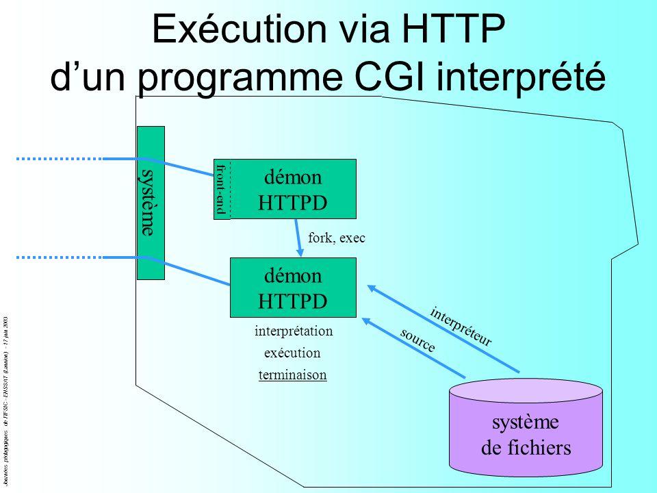 Journées pédagogiques de l'IFSIC - ENSSAT (Lannion) - 17 juin 2003 Exécution via HTTP dun programme CGI interprété système de fichiers démon HTTPD fro