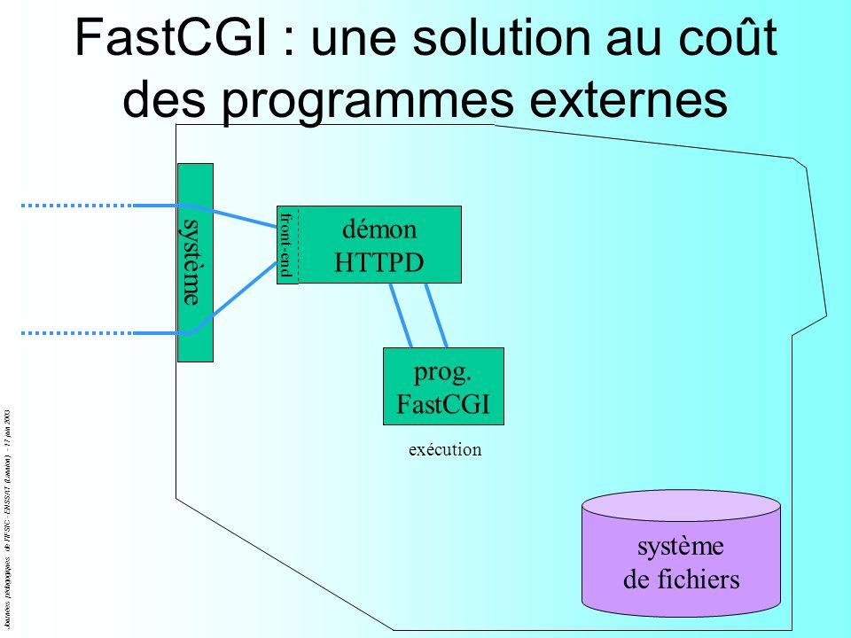 Journées pédagogiques de l'IFSIC - ENSSAT (Lannion) - 17 juin 2003 FastCGI : une solution au coût des programmes externes système de fichiers démon HT