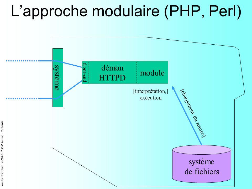 Journées pédagogiques de l'IFSIC - ENSSAT (Lannion) - 17 juin 2003 Lapproche modulaire (PHP, Perl) système de fichiers démon HTTPD front-end [chargeme