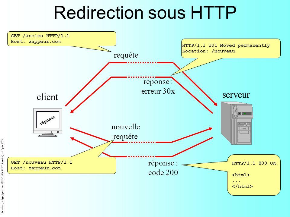 Journées pédagogiques de l'IFSIC - ENSSAT (Lannion) - 17 juin 2003 Redirection sous HTTP client serveur requête réponse : erreur 30x GET /ancien HTTP/