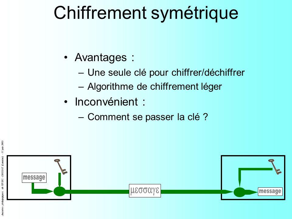 Journées pédagogiques de l'IFSIC - ENSSAT (Lannion) - 17 juin 2003 Chiffrement symétrique Avantages : –Une seule clé pour chiffrer/déchiffrer –Algorit