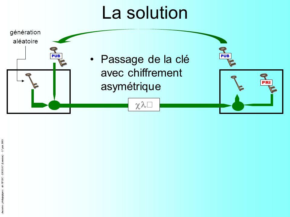 Journées pédagogiques de l'IFSIC - ENSSAT (Lannion) - 17 juin 2003 La solution Passage de la clé avec chiffrement asymétrique génération aléatoire