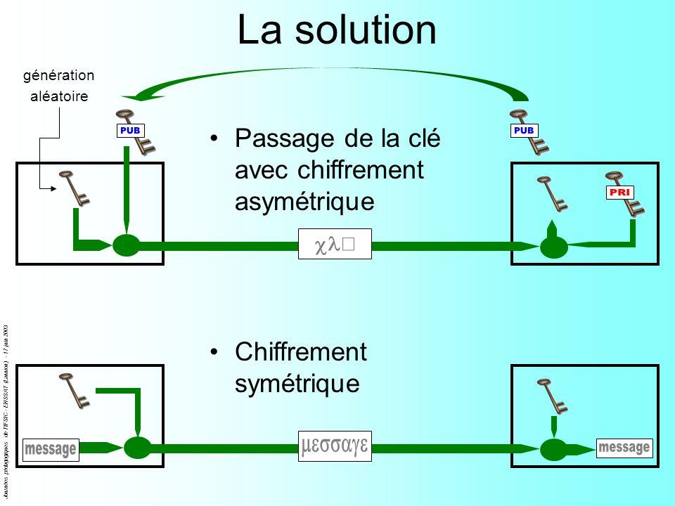 Journées pédagogiques de l'IFSIC - ENSSAT (Lannion) - 17 juin 2003 La solution Passage de la clé avec chiffrement asymétrique génération aléatoire Chi