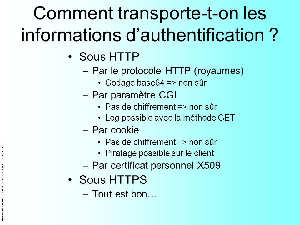 Journées pédagogiques de l'IFSIC - ENSSAT (Lannion) - 17 juin 2003 Comment transporte-t-on les informations dauthentification ? Sous HTTP –Par le prot