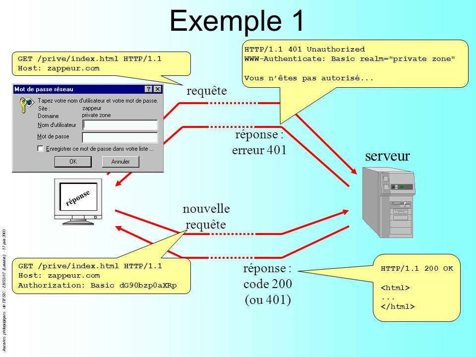 Journées pédagogiques de l'IFSIC - ENSSAT (Lannion) - 17 juin 2003 Exemple 1 client serveur requête réponse : erreur 401 GET /prive/index.html HTTP/1.