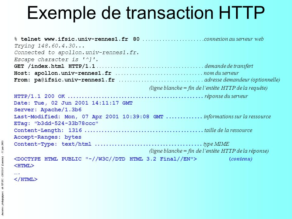 Journées pédagogiques de l IFSIC - ENSSAT (Lannion) - 17 juin 2003 Redirection sous HTTP client serveur requête réponse : erreur 30x GET /ancien HTTP/1.1 Host: zappeur.com HTTP/1.1 301 Moved permanently Location: /nouveau nouvelle requête réponse : code 200 GET /nouveau HTTP/1.1 Host: zappeur.com HTTP/1.1 200 OK...