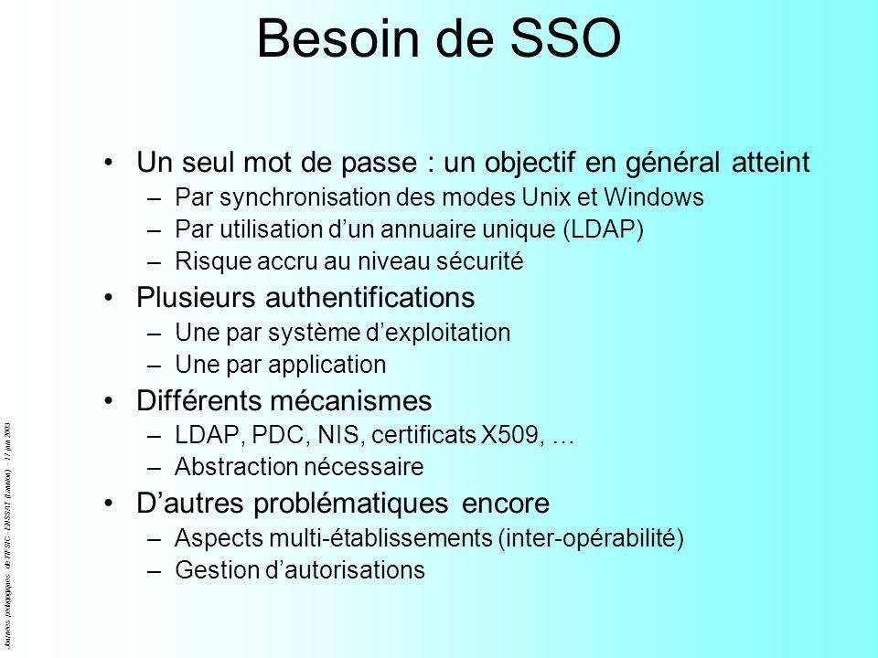 Journées pédagogiques de l'IFSIC - ENSSAT (Lannion) - 17 juin 2003 Besoin de SSO Un seul mot de passe : un objectif en général atteint –Par synchronis