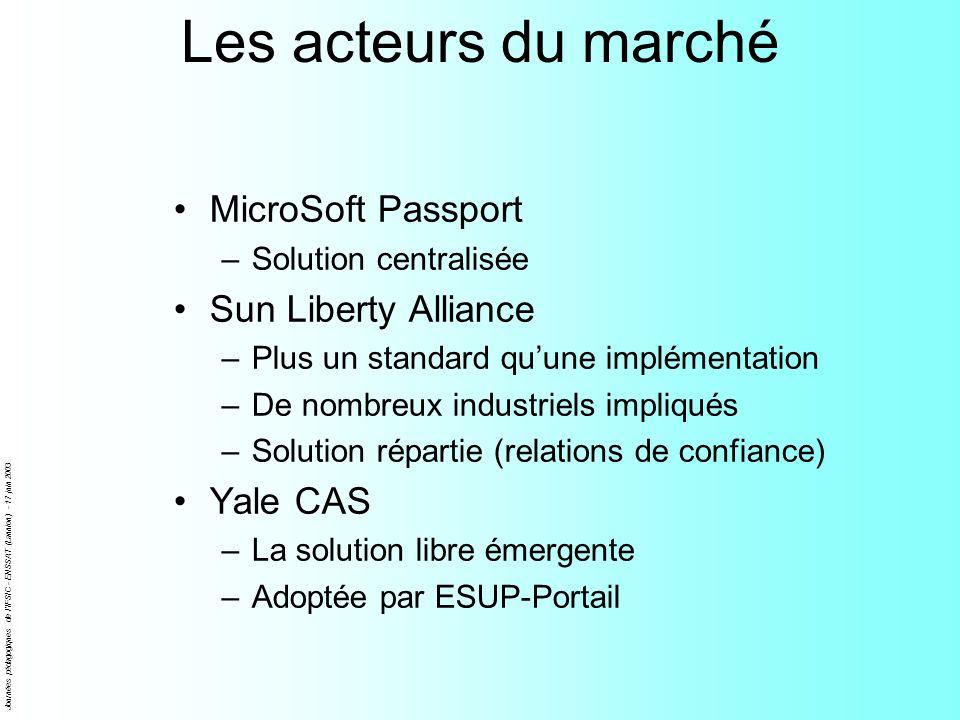 Journées pédagogiques de l'IFSIC - ENSSAT (Lannion) - 17 juin 2003 Les acteurs du marché MicroSoft Passport –Solution centralisée Sun Liberty Alliance