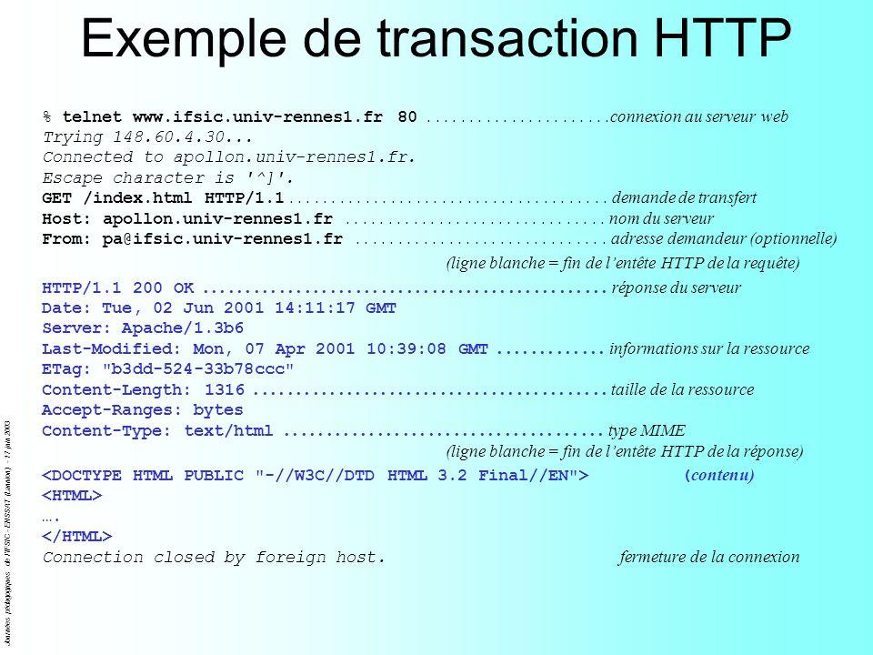 Journées pédagogiques de l IFSIC - ENSSAT (Lannion) - 17 juin 2003 Exemple 1 client serveur requête réponse : erreur 401 GET /prive/index.html HTTP/1.1 Host: zappeur.com HTTP/1.1 401 Unauthorized WWW-Authenticate: Basic realm= private zone Vous nêtes pas autorisé...