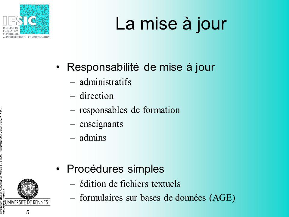 Commission Web de l'Université de Rennes 1 9 mai 200 - Copyright© 2000 Pascal AUBRY - IFSIC - Université de Rennes 1 4 Responsabilités (métiers) Techn