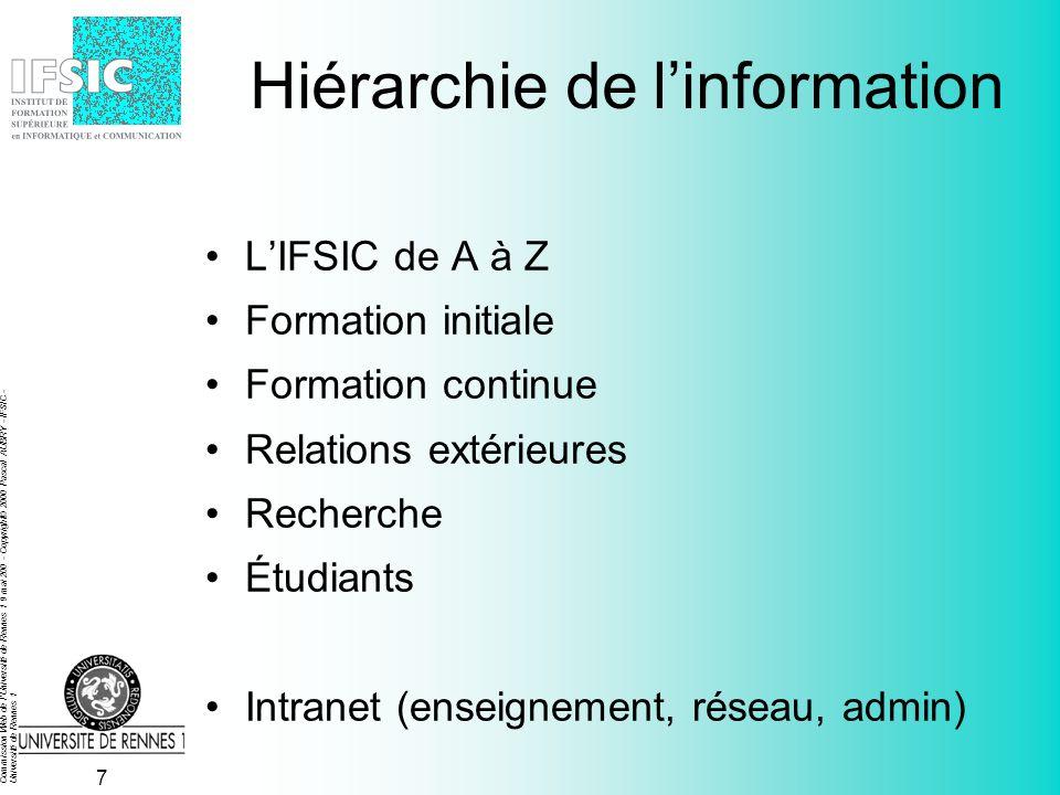 Commission Web de l Université de Rennes 1 9 mai 200 - Copyright© 2000 Pascal AUBRY - IFSIC - Université de Rennes 1 7 Hiérarchie de linformation LIFSIC de A à Z Formation initiale Formation continue Relations extérieures Recherche Étudiants Intranet (enseignement, réseau, admin)
