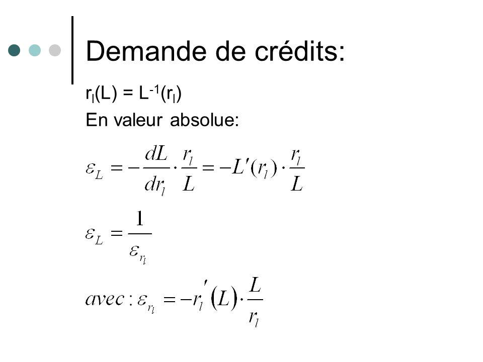 Demande de crédits: r l (L) = L -1 (r l ) En valeur absolue: