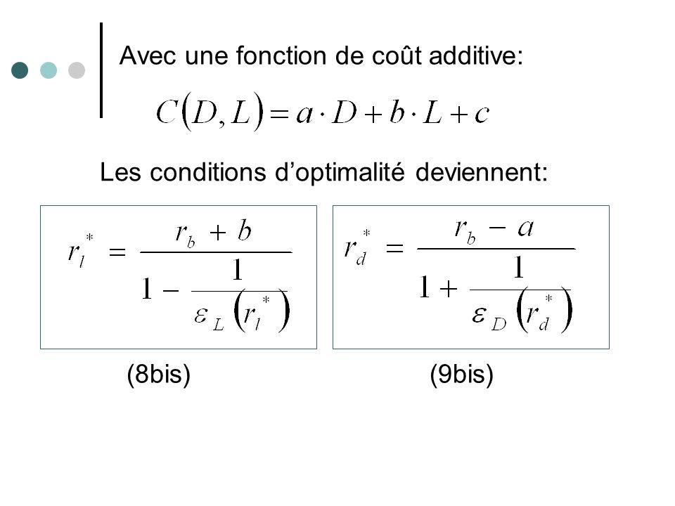Avec une fonction de coût additive: Les conditions doptimalité deviennent: (8bis)(9bis)