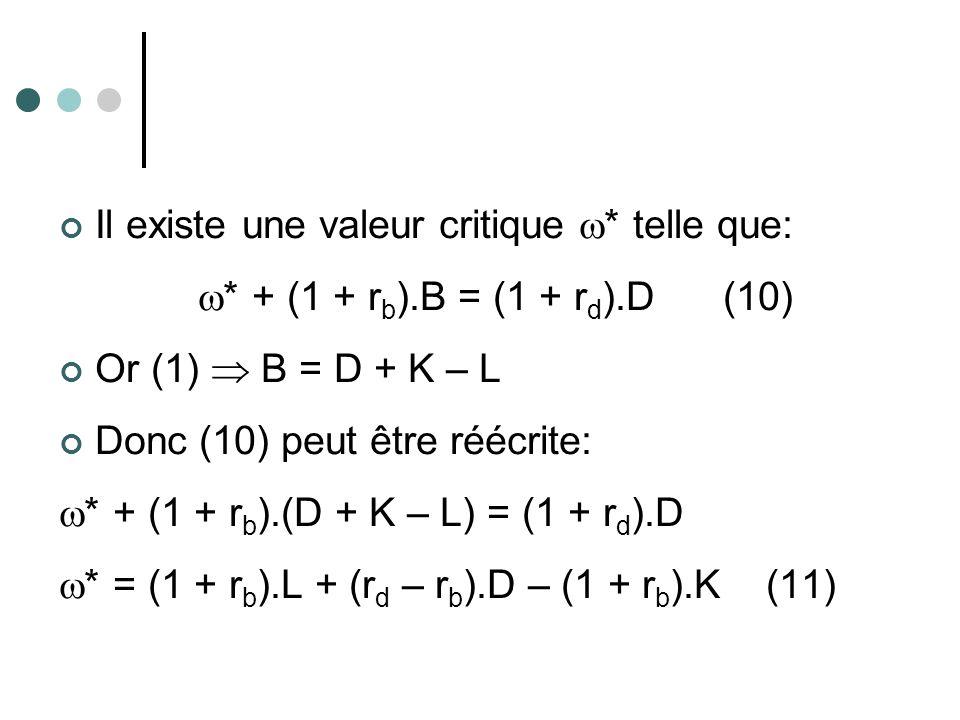 Il existe une valeur critique * telle que: * + (1 + r b ).B = (1 + r d ).D (10) Or (1) B = D + K – L Donc (10) peut être réécrite: * + (1 + r b ).(D +
