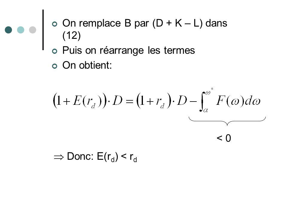 On remplace B par (D + K – L) dans (12) Puis on réarrange les termes On obtient: < 0 Donc: E(r d ) < r d