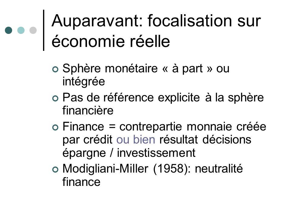 Auparavant: focalisation sur économie réelle Sphère monétaire « à part » ou intégrée Pas de référence explicite à la sphère financière Finance = contr