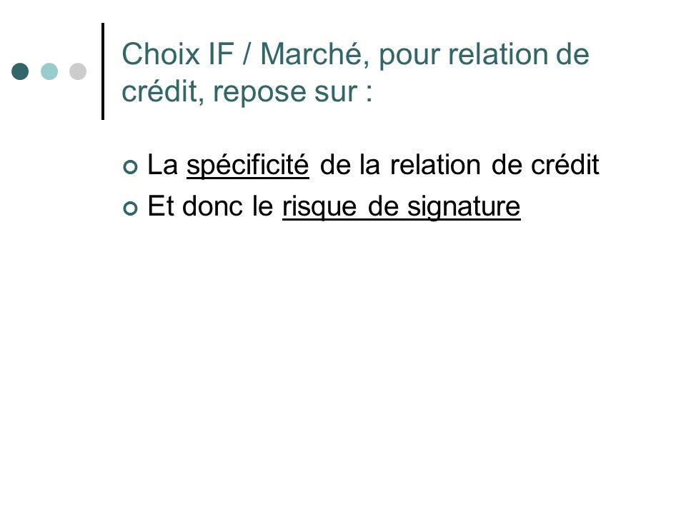 Choix IF / Marché, pour relation de crédit, repose sur : La spécificité de la relation de crédit Et donc le risque de signature