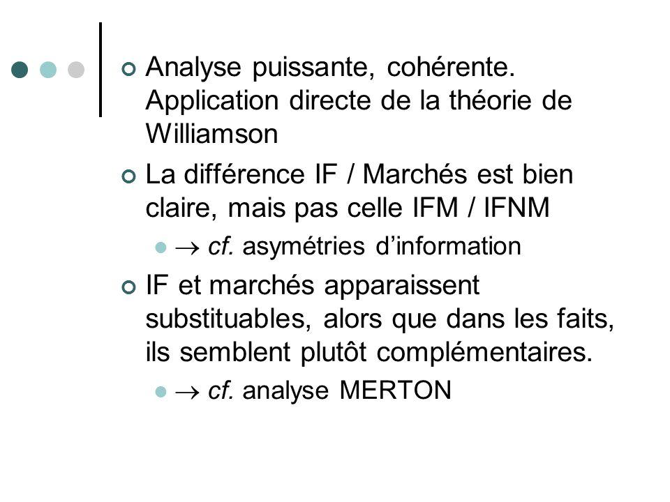 Analyse puissante, cohérente. Application directe de la théorie de Williamson La différence IF / Marchés est bien claire, mais pas celle IFM / IFNM cf