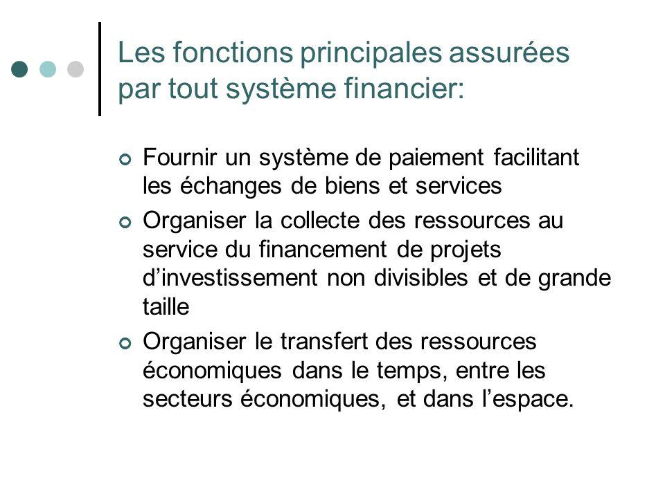 Les fonctions principales assurées par tout système financier: Fournir un système de paiement facilitant les échanges de biens et services Organiser l