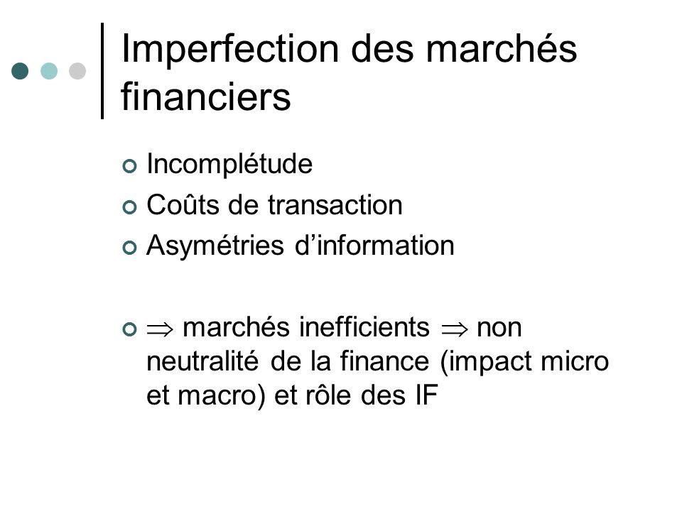 Imperfection des marchés financiers Incomplétude Coûts de transaction Asymétries dinformation marchés inefficients non neutralité de la finance (impac