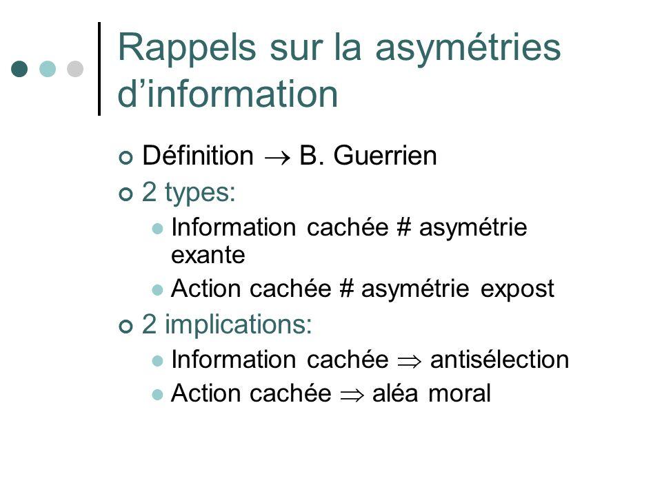 Rappels sur la asymétries dinformation Définition B. Guerrien 2 types: Information cachée # asymétrie exante Action cachée # asymétrie expost 2 implic