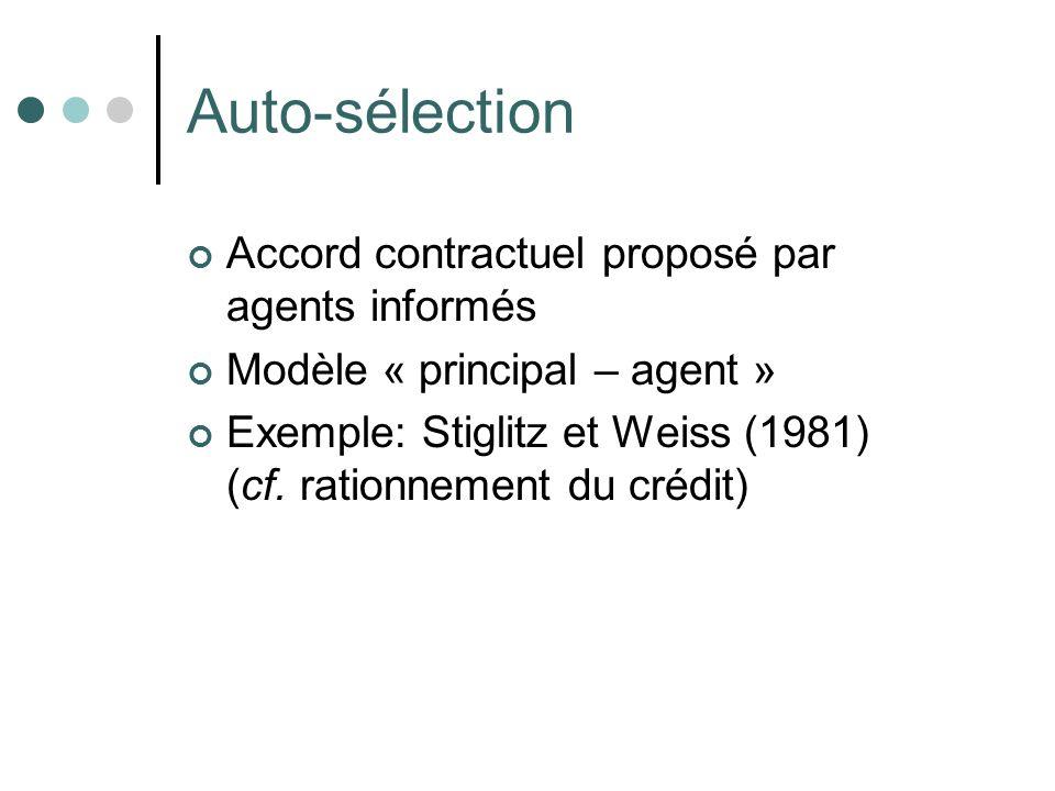 Auto-sélection Accord contractuel proposé par agents informés Modèle « principal – agent » Exemple: Stiglitz et Weiss (1981) (cf. rationnement du créd
