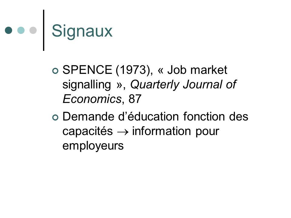 Signaux SPENCE (1973), « Job market signalling », Quarterly Journal of Economics, 87 Demande déducation fonction des capacités information pour employ