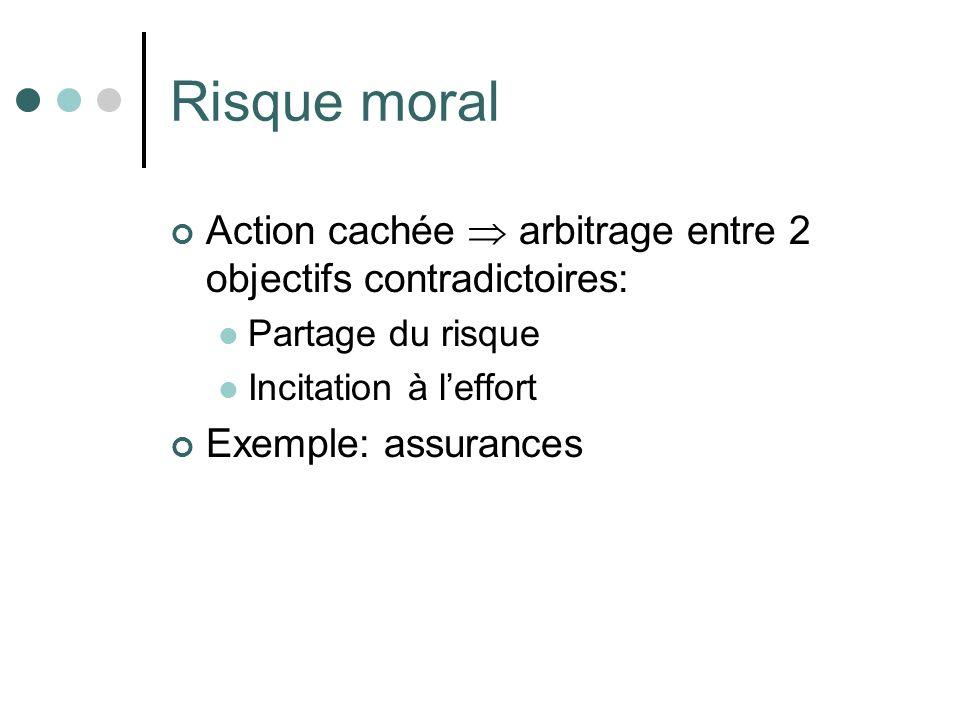 Risque moral Action cachée arbitrage entre 2 objectifs contradictoires: Partage du risque Incitation à leffort Exemple: assurances