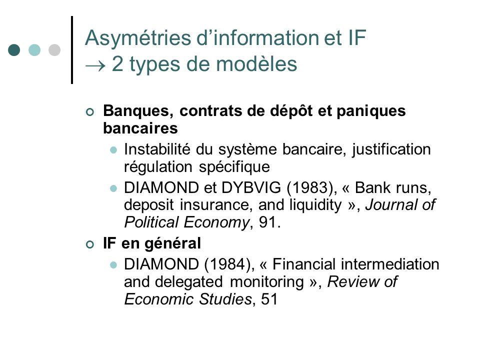 Asymétries dinformation et IF 2 types de modèles Banques, contrats de dépôt et paniques bancaires Instabilité du système bancaire, justification régul