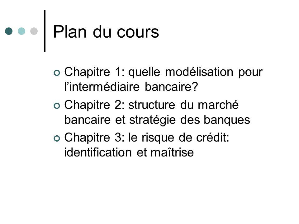 Plan du cours Chapitre 1: quelle modélisation pour lintermédiaire bancaire? Chapitre 2: structure du marché bancaire et stratégie des banques Chapitre