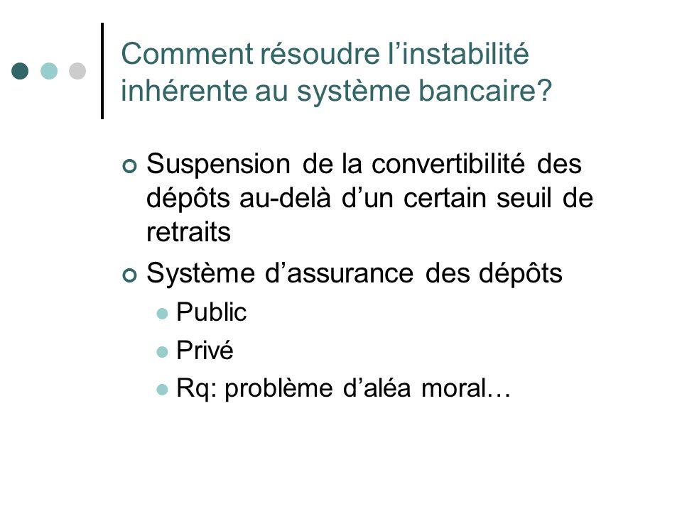 Comment résoudre linstabilité inhérente au système bancaire? Suspension de la convertibilité des dépôts au-delà dun certain seuil de retraits Système