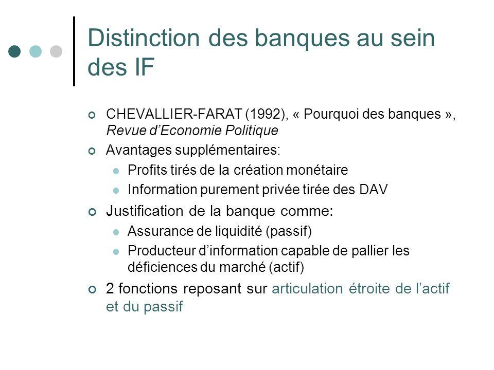 Distinction des banques au sein des IF CHEVALLIER-FARAT (1992), « Pourquoi des banques », Revue dEconomie Politique Avantages supplémentaires: Profits