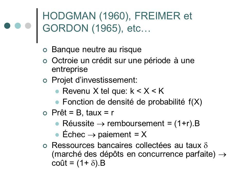 HODGMAN (1960), FREIMER et GORDON (1965), etc… Banque neutre au risque Octroie un crédit sur une période à une entreprise Projet dinvestissement: Reve