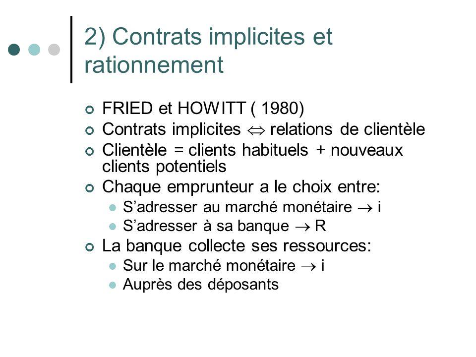 2) Contrats implicites et rationnement FRIED et HOWITT ( 1980) Contrats implicites relations de clientèle Clientèle = clients habituels + nouveaux cli