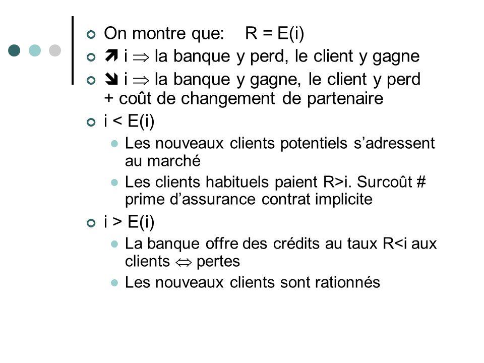 On montre que: R = E(i) i la banque y perd, le client y gagne i la banque y gagne, le client y perd + coût de changement de partenaire i < E(i) Les no