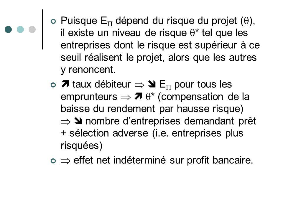 Puisque E dépend du risque du projet ( ), il existe un niveau de risque * tel que les entreprises dont le risque est supérieur à ce seuil réalisent le