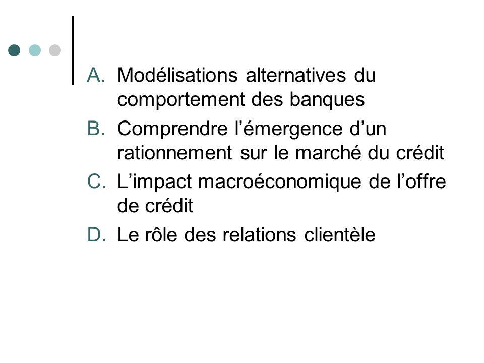 A.Modélisations alternatives du comportement des banques B.Comprendre lémergence dun rationnement sur le marché du crédit C.Limpact macroéconomique de