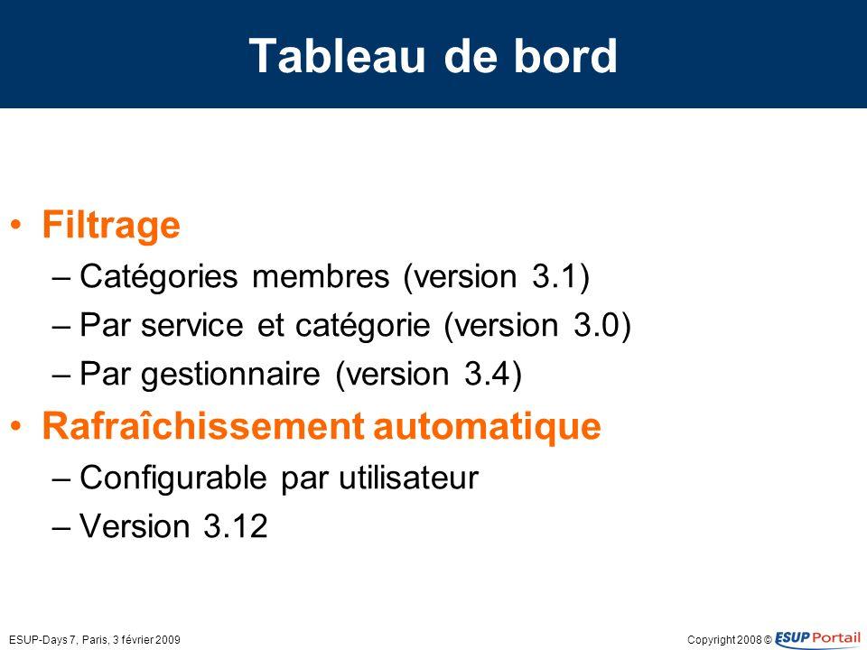 Copyright 2008 ©ESUP-Days 7, Paris, 3 février 2009 Tableau de bord Filtrage –Catégories membres (version 3.1) –Par service et catégorie (version 3.0) –Par gestionnaire (version 3.4) Rafraîchissement automatique –Configurable par utilisateur –Version 3.12