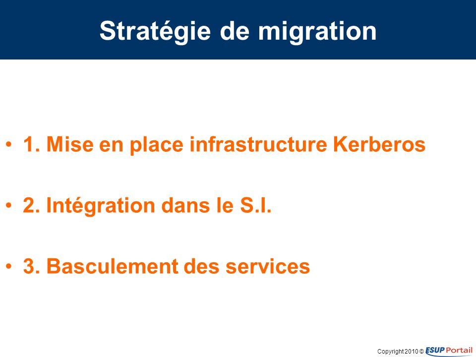 Copyright 2010 © Stratégie de migration 1. Mise en place infrastructure Kerberos 2.