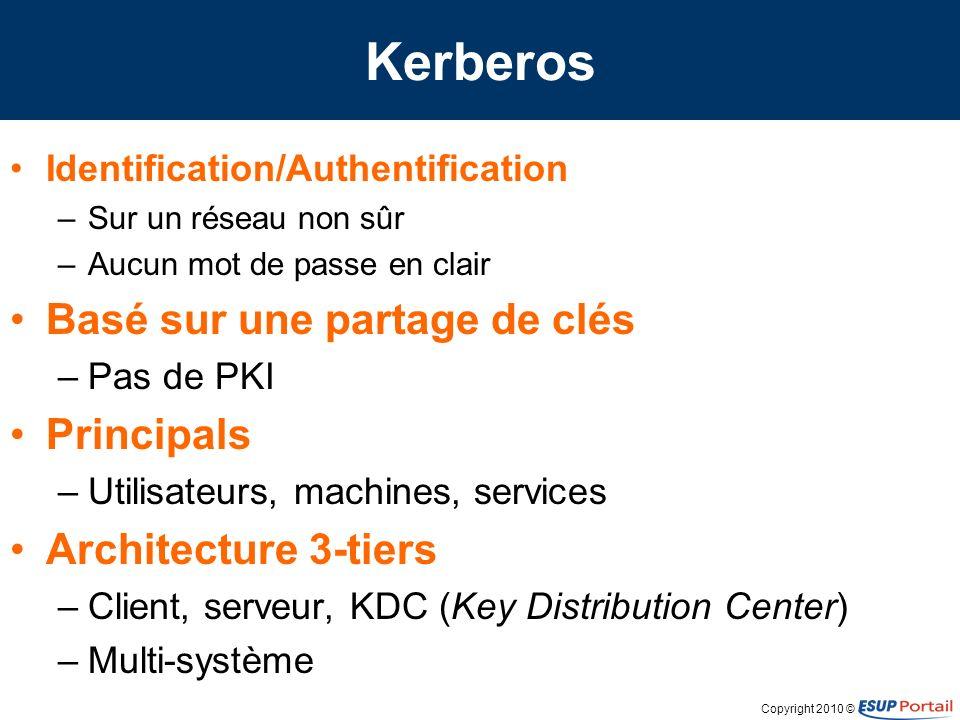 Copyright 2010 © Kerberos Identification/Authentification –Sur un réseau non sûr –Aucun mot de passe en clair Basé sur une partage de clés –Pas de PKI Principals –Utilisateurs, machines, services Architecture 3-tiers –Client, serveur, KDC (Key Distribution Center) –Multi-système