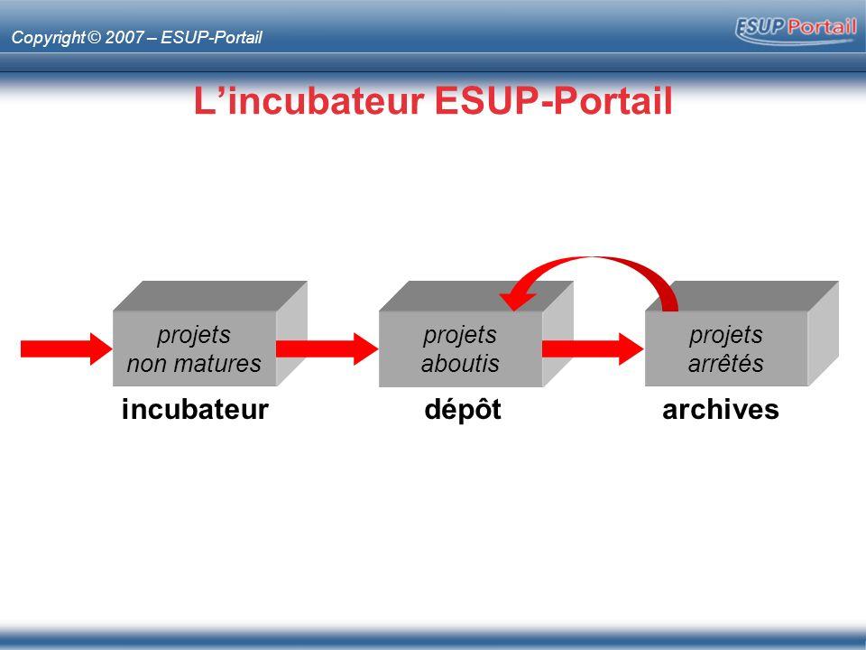Copyright © 2007 – ESUP-Portail Objectifs de lincubateur (rappels) Mutualiser les développements Fédérer les efforts Partager les expériences