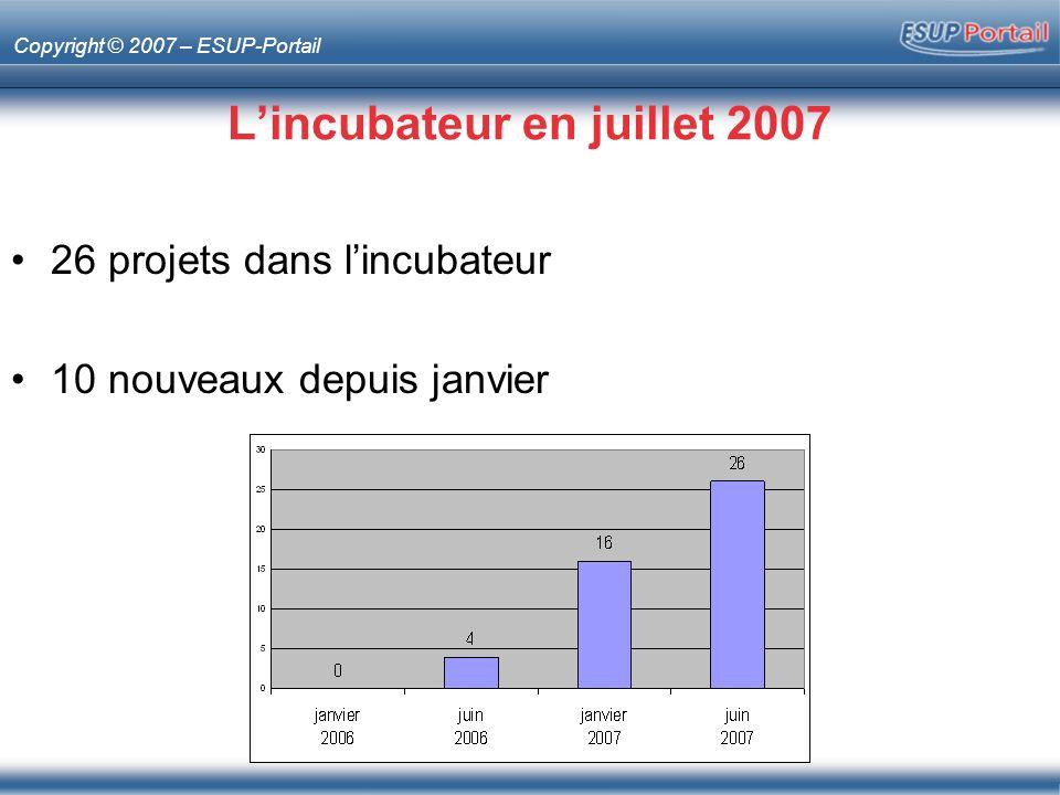 Copyright © 2007 – ESUP-Portail Lincubateur en juillet 2007 26 projets dans lincubateur 10 nouveaux depuis janvier