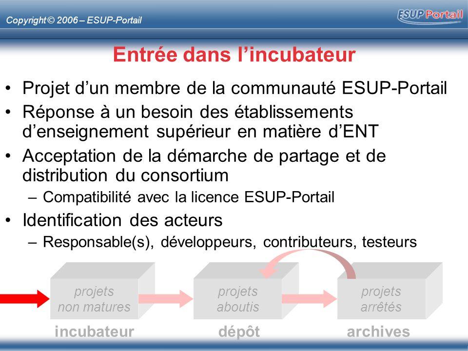Copyright © 2006 – ESUP-Portail projets aboutis dépôt projets non matures projets arrêtés incubateurarchives Entrée dans lincubateur Projet dun membre de la communauté ESUP-Portail Réponse à un besoin des établissements denseignement supérieur en matière dENT Acceptation de la démarche de partage et de distribution du consortium –Compatibilité avec la licence ESUP-Portail Identification des acteurs –Responsable(s), développeurs, contributeurs, testeurs