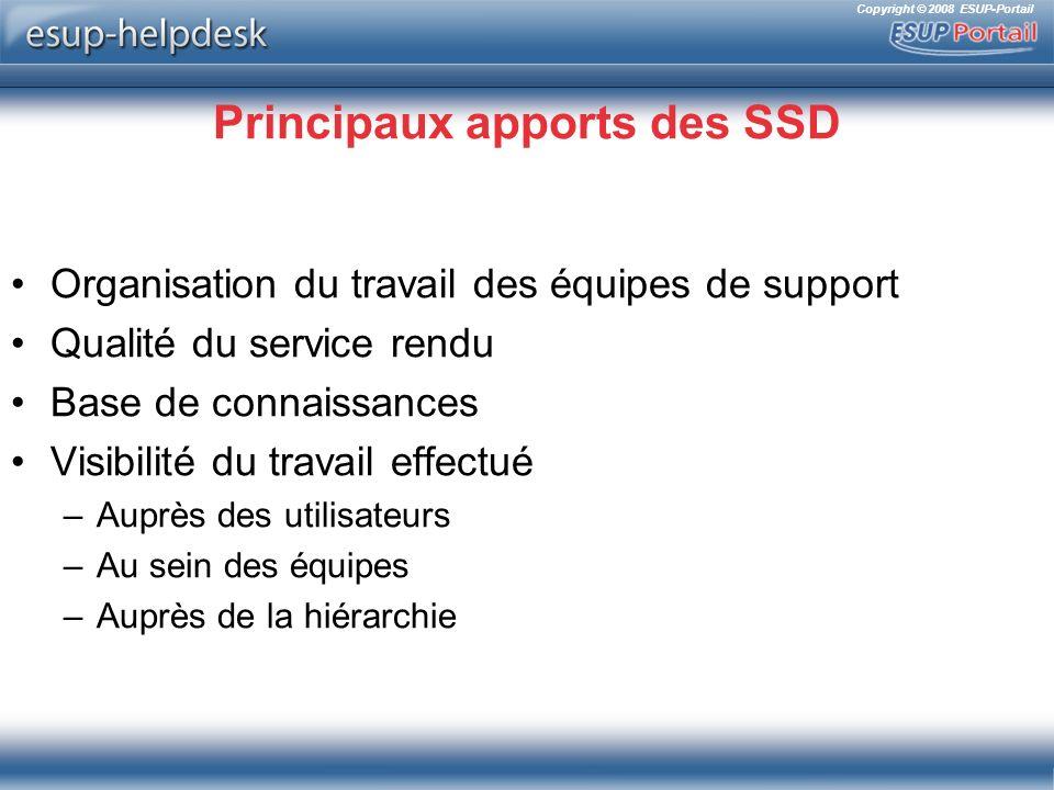 Copyright © 2008 ESUP-Portail Principaux apports des SSD Organisation du travail des équipes de support Qualité du service rendu Base de connaissances Visibilité du travail effectué –Auprès des utilisateurs –Au sein des équipes –Auprès de la hiérarchie